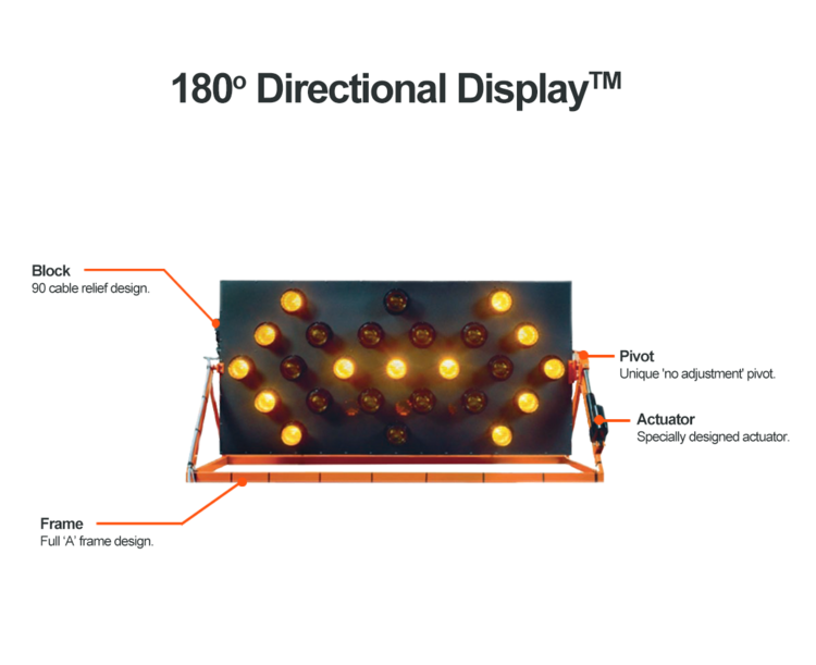 180 degree DIRECTIONAL DISPLAY ARROWBOARD Preview Image