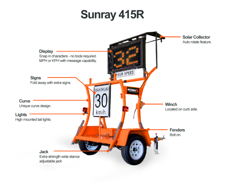 SUNRAY 415R RADAR DISPLAY Preview Image