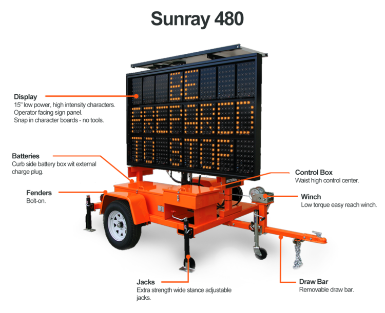SUNRAY 480 MESSAGE SIGN Preview Image