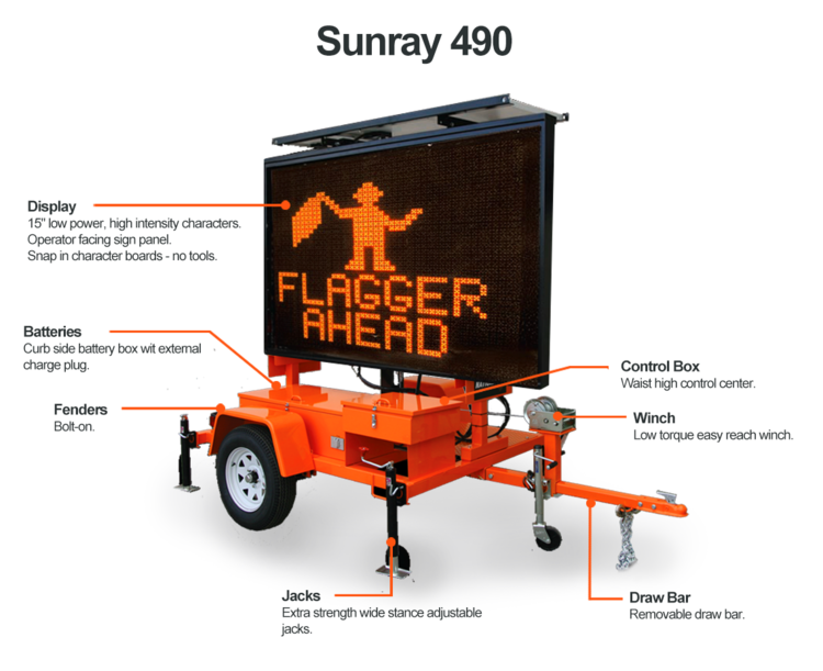 SUNRAY 490 MESSAGE SIGN Preview Image