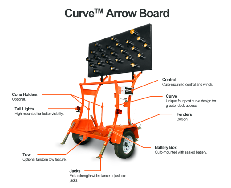CURVE ARROWBOARD Preview Image