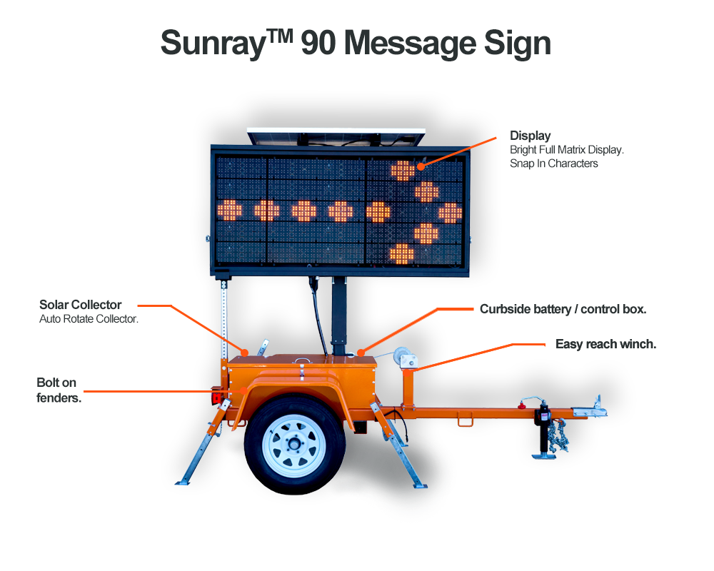 SUNRAY 90 MESSAGE SIGN Preview Image
